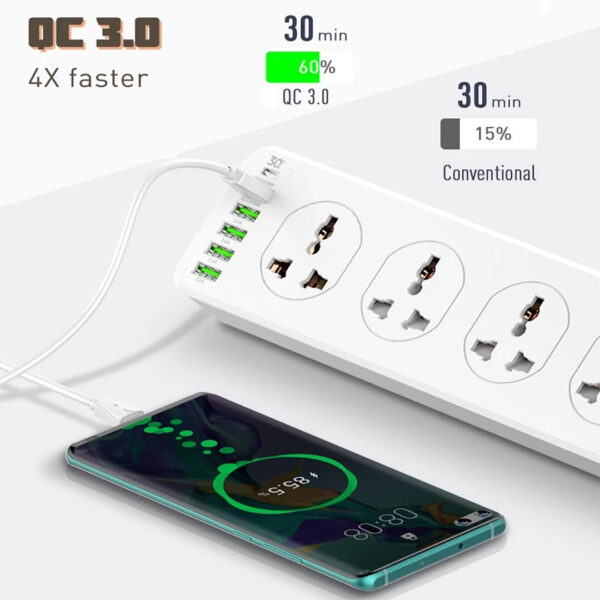 LDNIO SC10610 SURGE PROTECTION 30W 6-PORT USB CHARGER WITH 10 OUTLETS 5 USB-A 1 USB-C 200CM POWER CORD